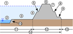 Flood Construction Level Points Thumbnail
